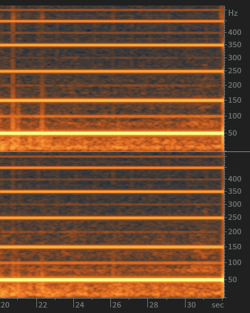 What could be causing a Mains (50Hz) Hum in Right Channel